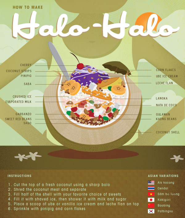 Halo By Pyrotensive On DeviantArt