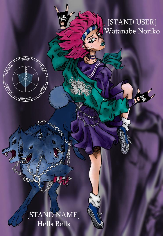 noriko [final update] by LejdiRamona