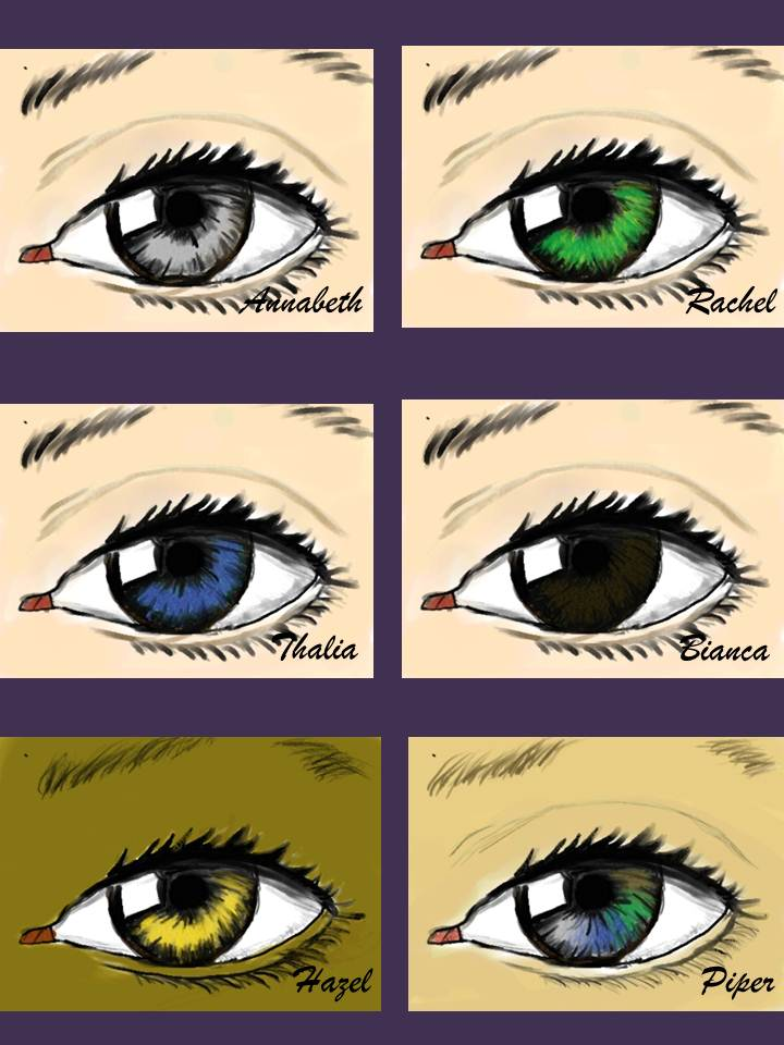 Eyes by lizzylovesbooks