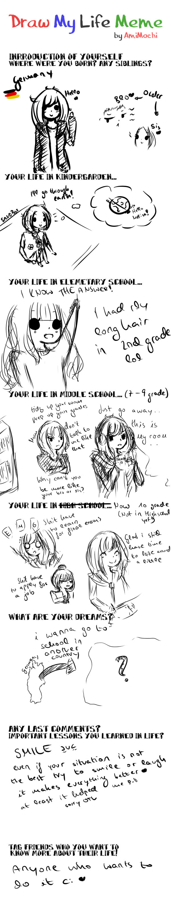 Draw my life meme by Togamicchi