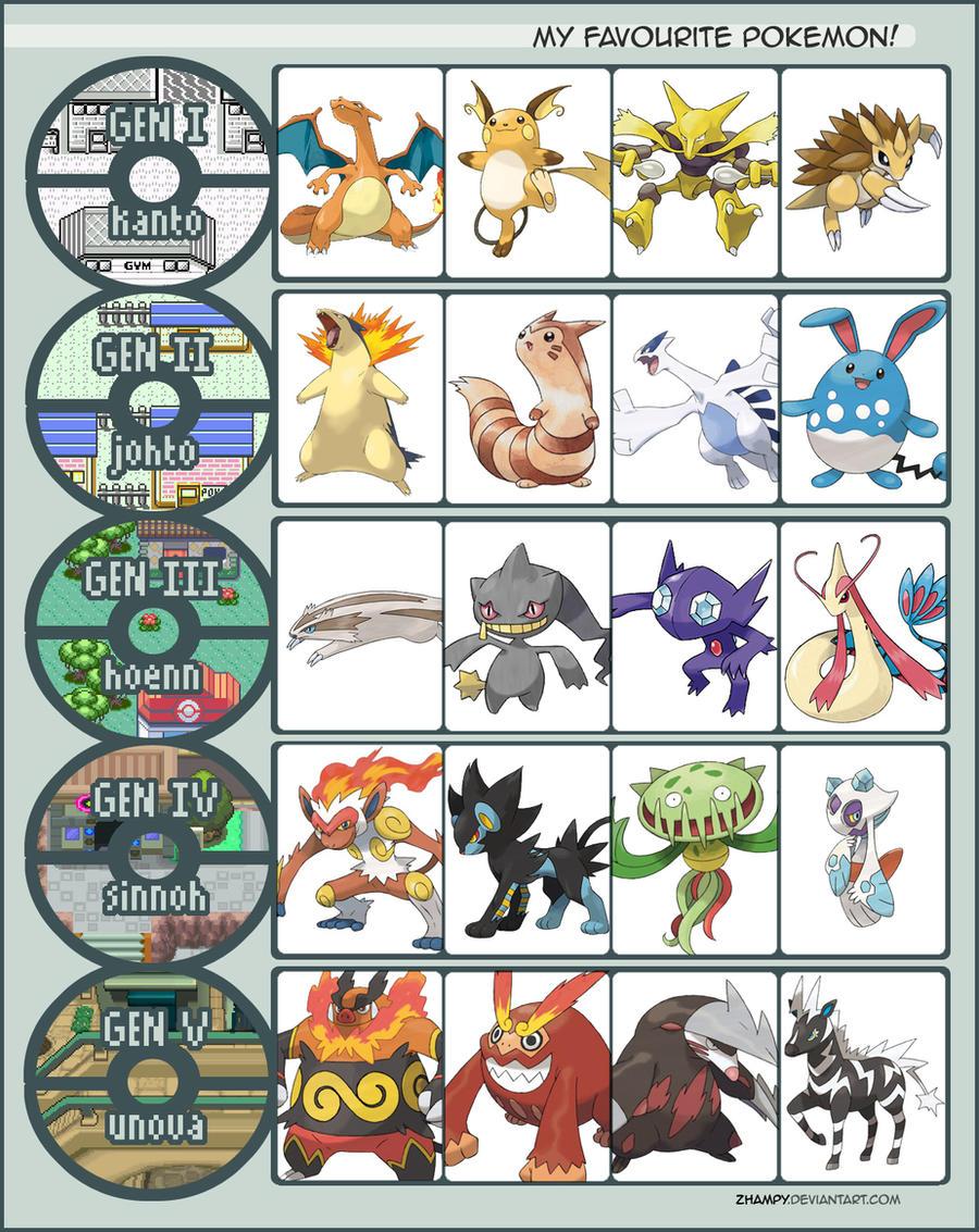 dirty pokemon memes - photo #9