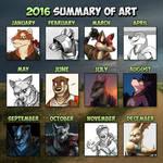 Summary of Art (2016)