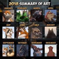 Summary of Art (2018) by Temiree