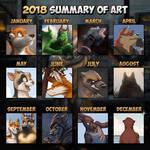 Summary of Art (2018)
