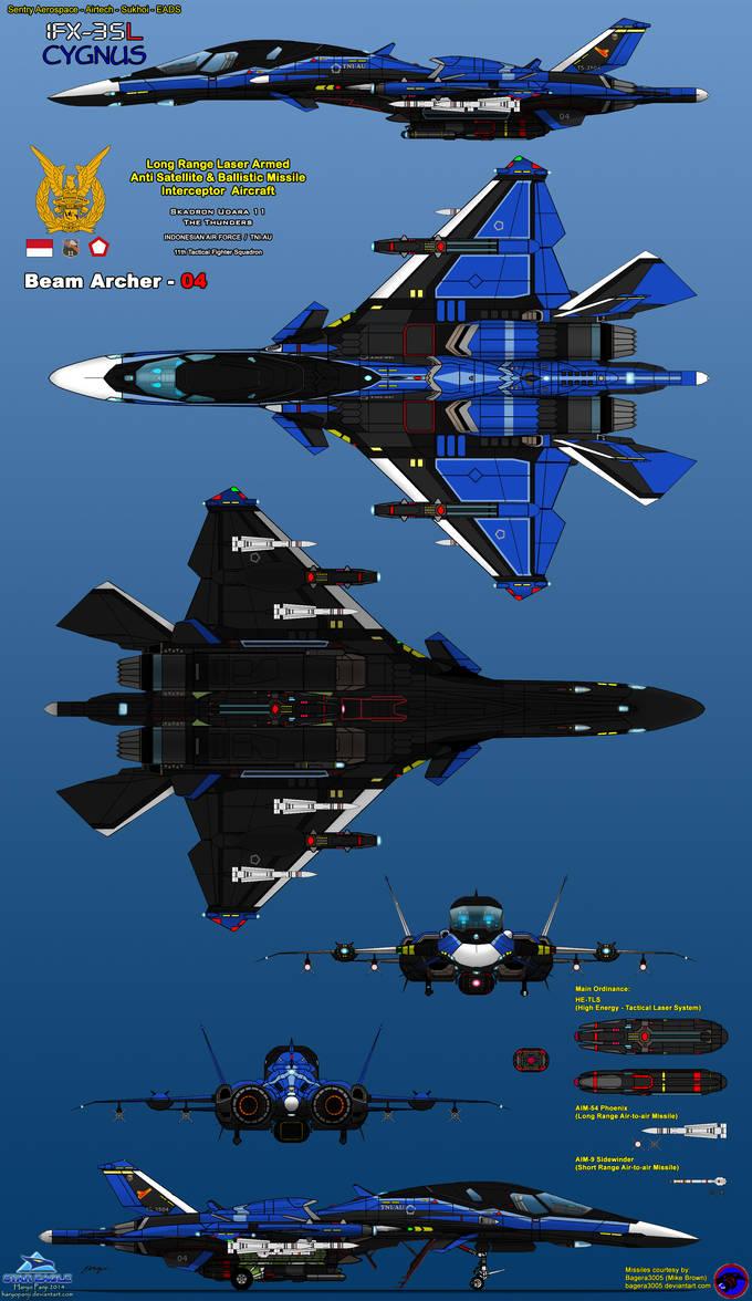 IFX-35L (Sentry) Cygnus - TNI-AU by haryopanji