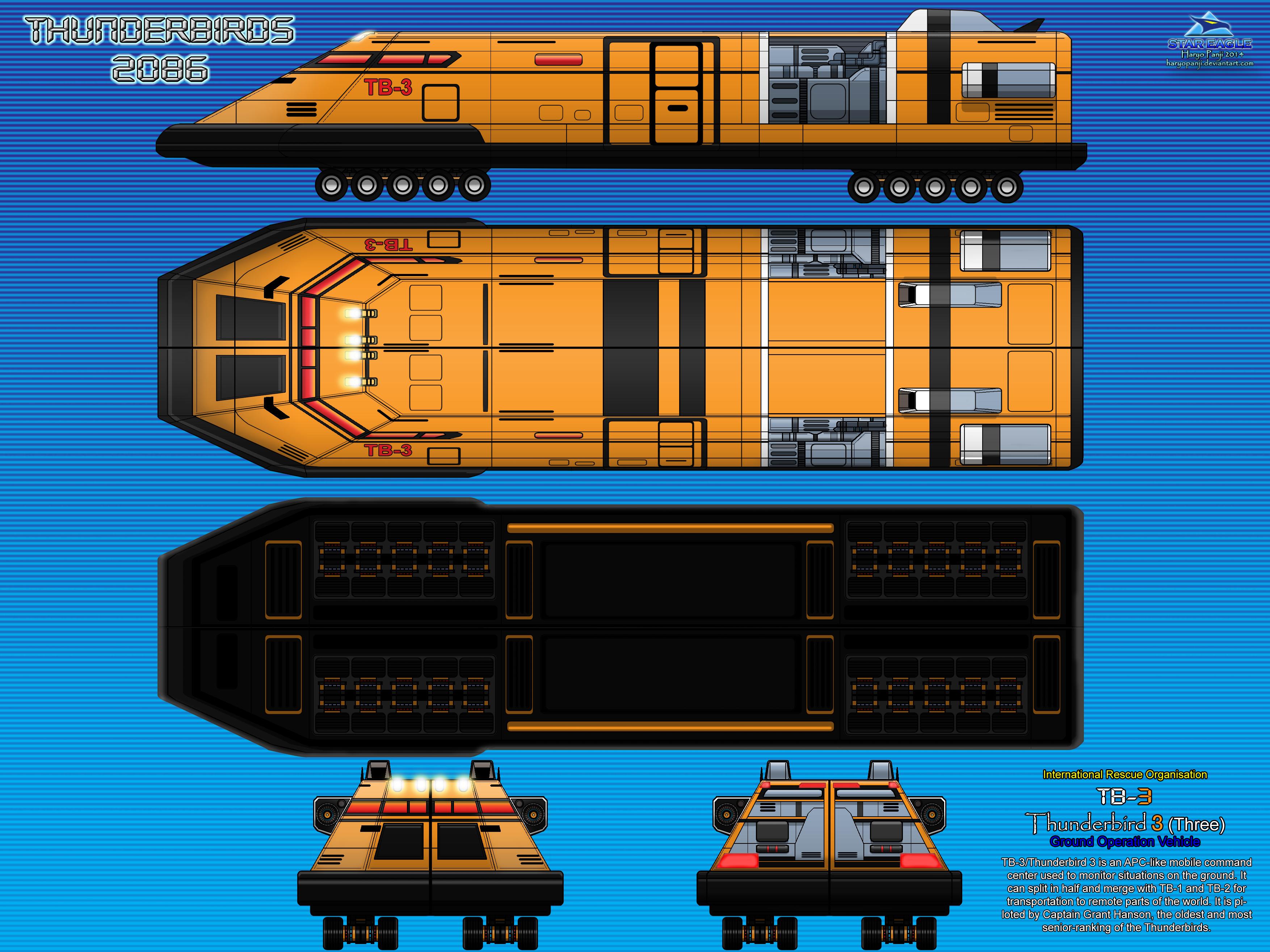 Thunderbird 3 (TB-3) Ground Operation Vehicle