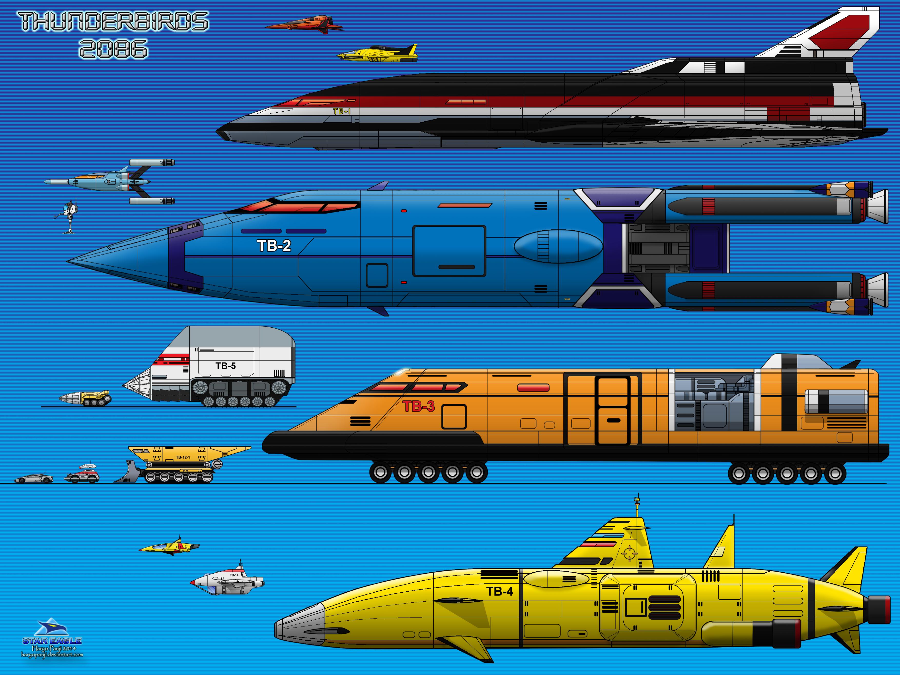 Thunderbirds 20...