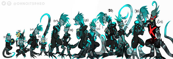 Nova and Veta Age Progression