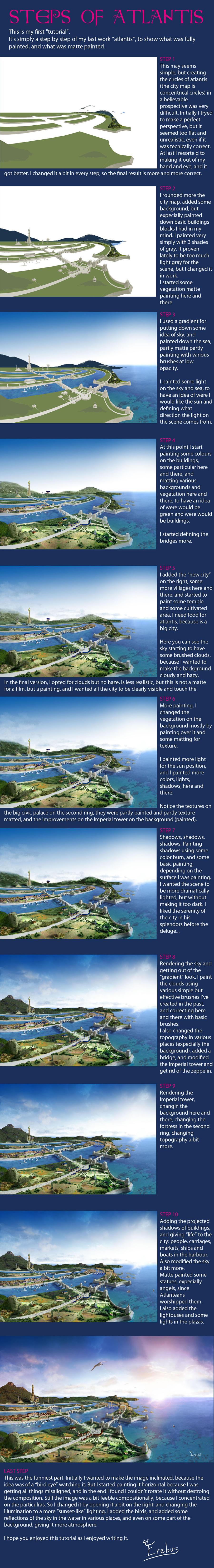 Steps of Atlantis - making of