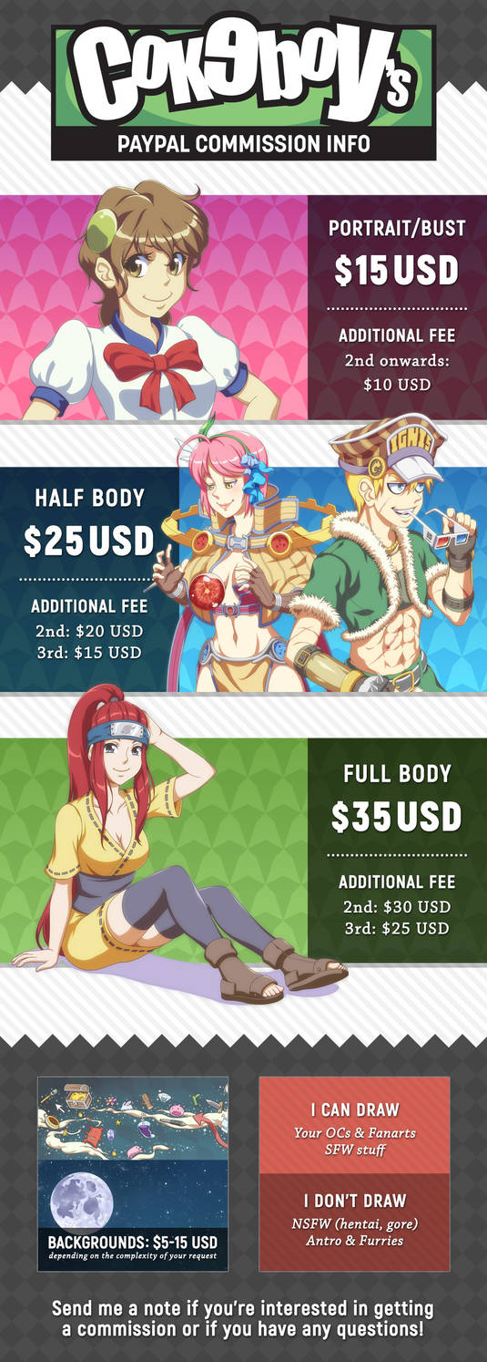 I'm Open for Paypal Commissions!