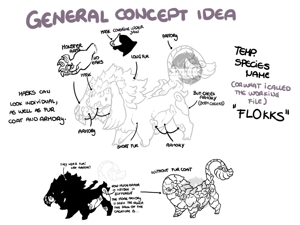 unspecified species concept idea by kngcorvidae on deviantart