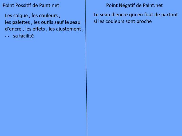 Point Possitif et Ngatif de Paint.net by EpicSwapSans