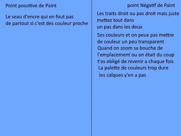 Point Possitif et Ngatif de Paint by EpicSwapSans