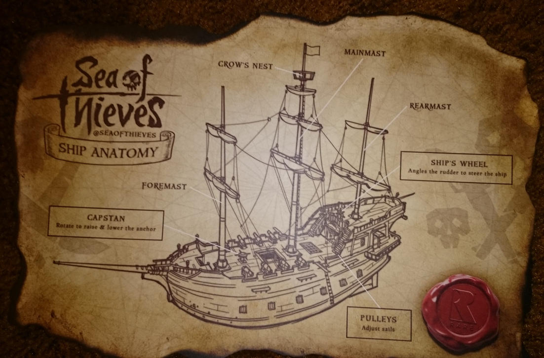 Pirate Ship Chart by TheNoblePirate on DeviantArt