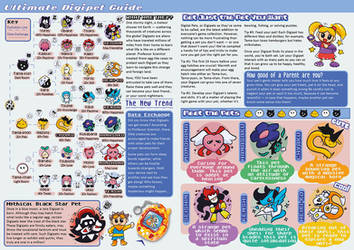 Ultimate Digipet Guide Double Page
