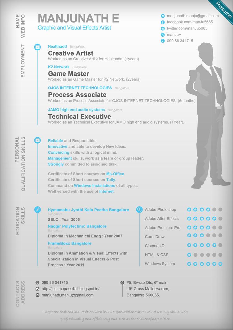 find my resume find my resume 137