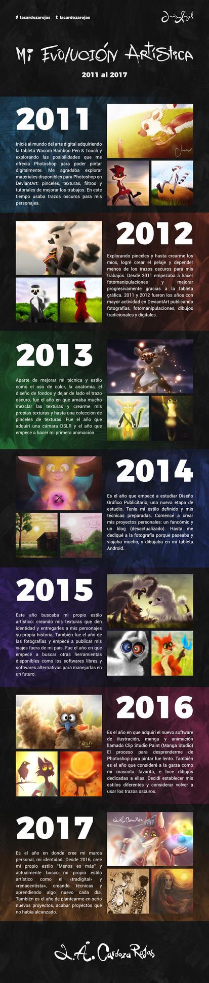 Mi evolucion artistica (2011-2017) by LACardozaRojas
