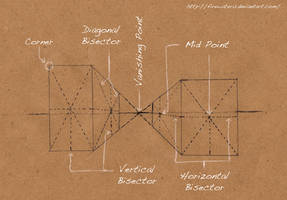 One Point Perspective Bisectors by WillWorks