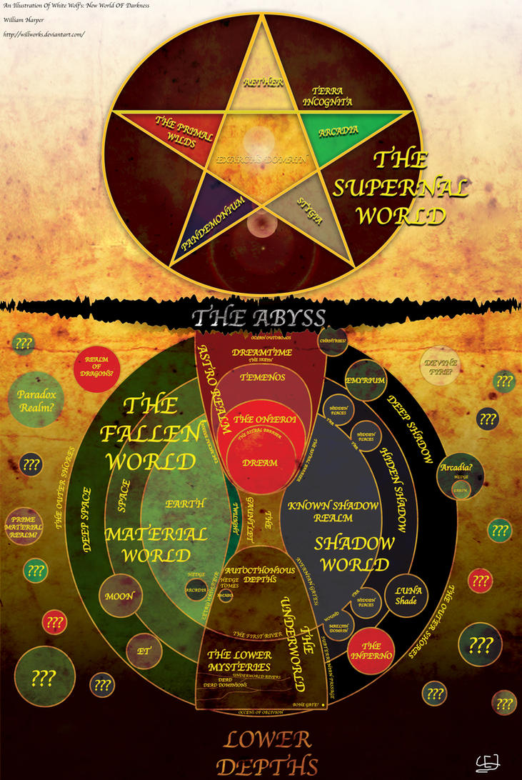 New World Of Darkness Cosmology Map Drawing By Willworks
