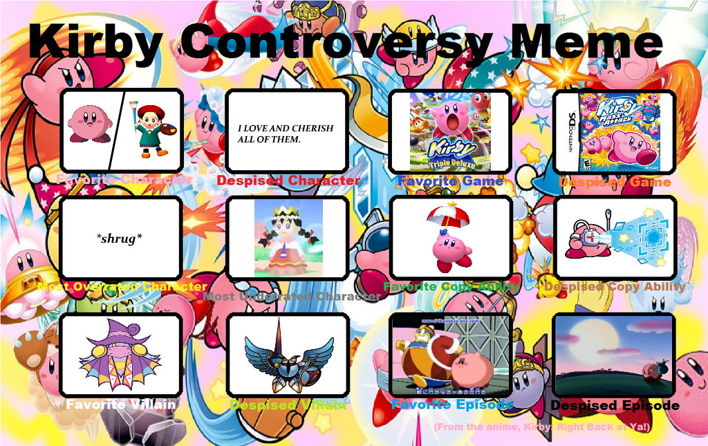 Kirby Controversy Meme By Plucky Nova On Deviantart