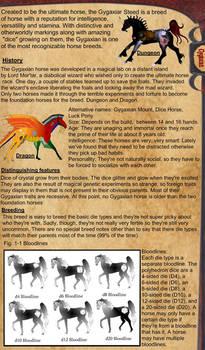 Gygaxian Breed Sheet