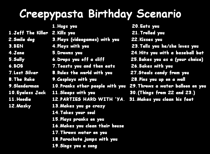 Creepypasta Birthday Scenario by henname399
