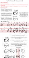 how to rotate anthro characters heads