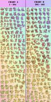 Gacha Chart (1 - 402) by I-MAKE-MONSTERS