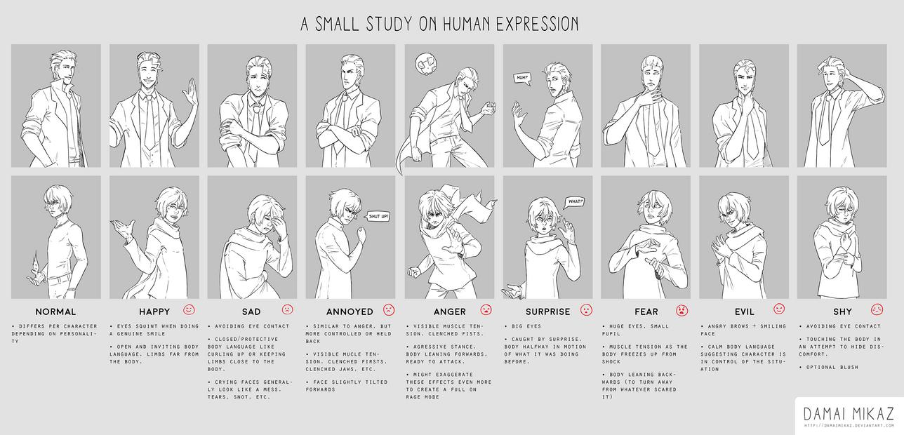 A small study on human expression by DamaiMikaz