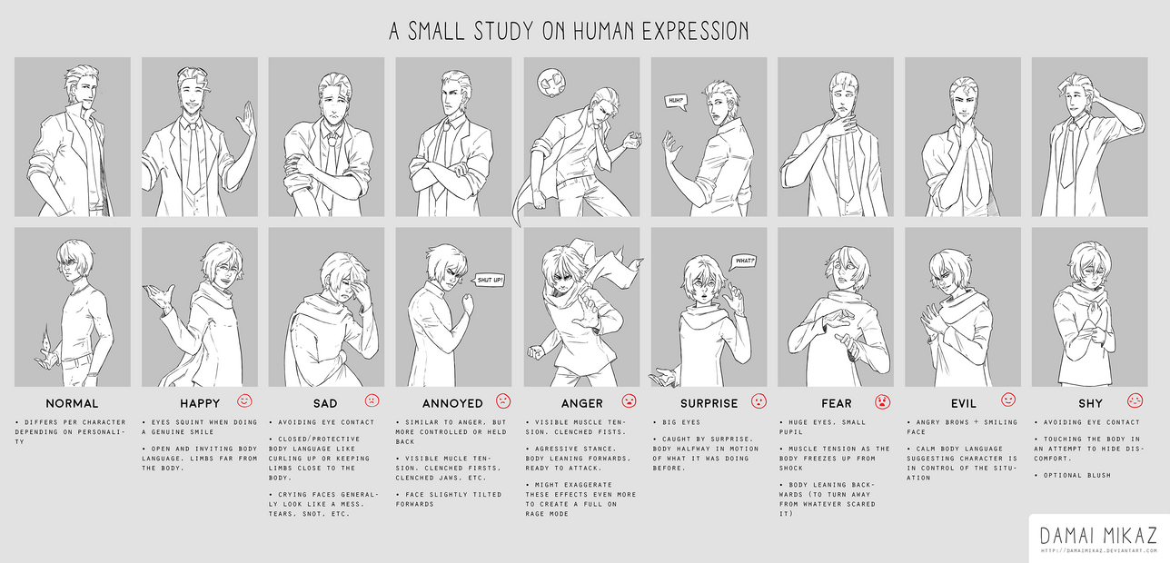 A small study on human expression