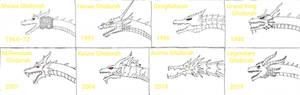 Ghidorah Evolution 1964 - 2019