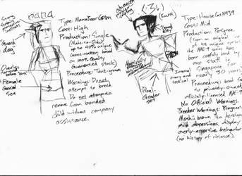 Robot Diagram 1 Nana and Kuroi by theBSDude