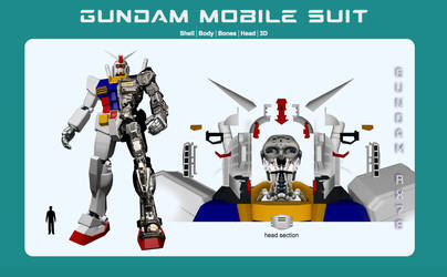 Gundam mobile suite Rx78 by bermarte