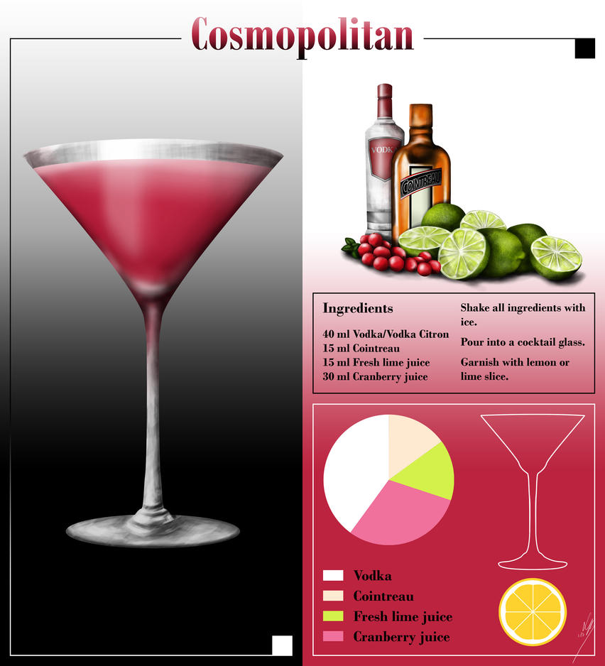 Cosmopolitan cocktail wallpaper  Cosmopolitan Cocktail Infographic by LilienB on DeviantArt