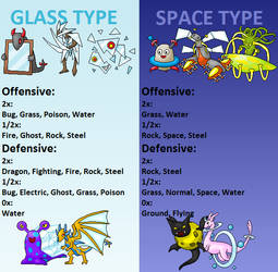 Two new types: Glass and Space