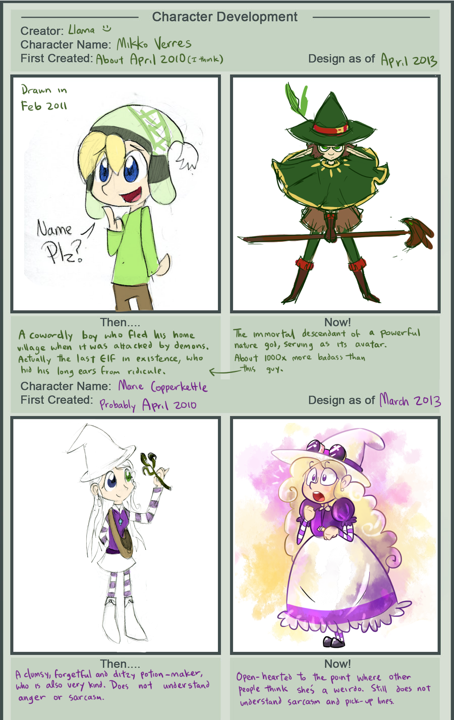 Character Design Meme : Character design meme mikko marie by llamadoodle on
