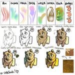 Tutorial: Paint tool Sai guide