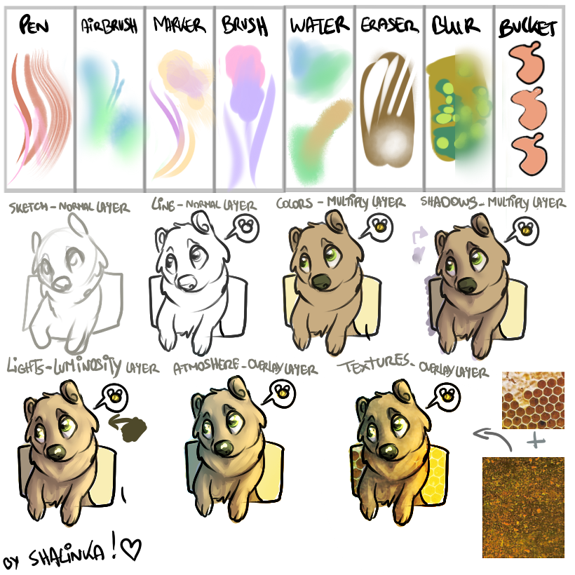 Tutorial: Paint tool Sai guide by Shalinka on DeviantArt