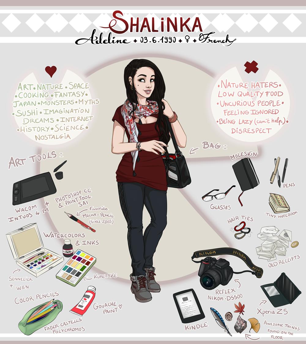 Shalinka's Profile Picture