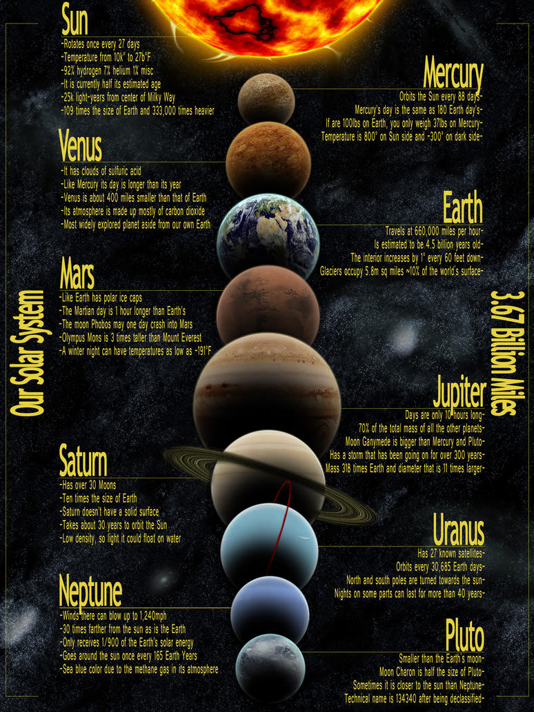 what makes our solar system - photo #28