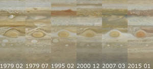 Jupiter - Atmospheric changes from 1979-2015
