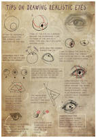 How to draw an eye tutorial