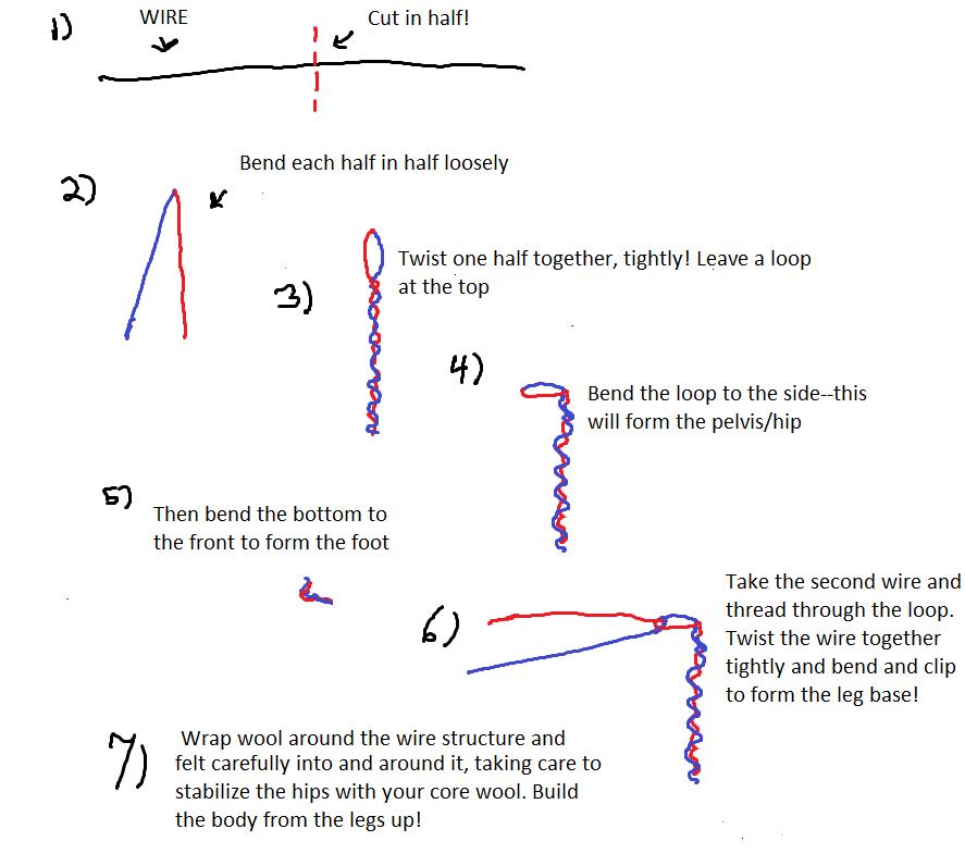 Die wiring quick tutorial by hiltti