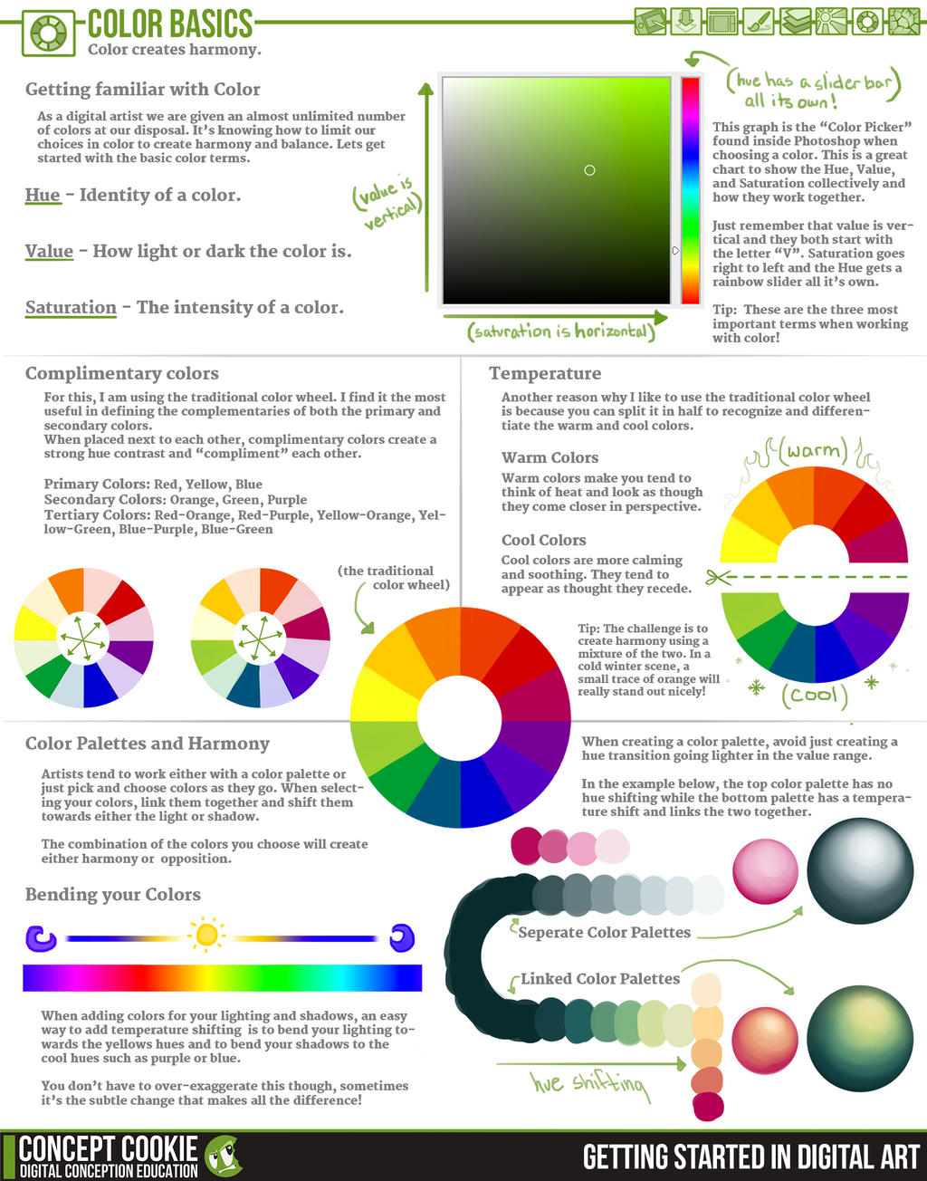 Color Basics getting started: color basicscgcookie on deviantart