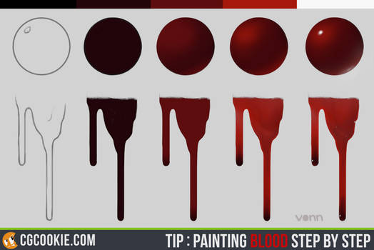 Tip: Painting Blood Step by Step