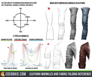 Clothing Wrinkles and Fabric Folding Reference by CGCookie