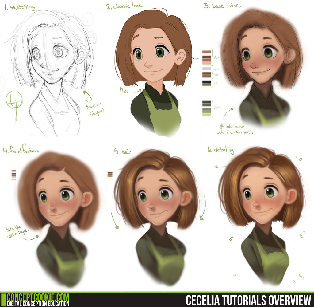 Tutorial: Coloring Over Your Lineart by CGCookie on DeviantArt