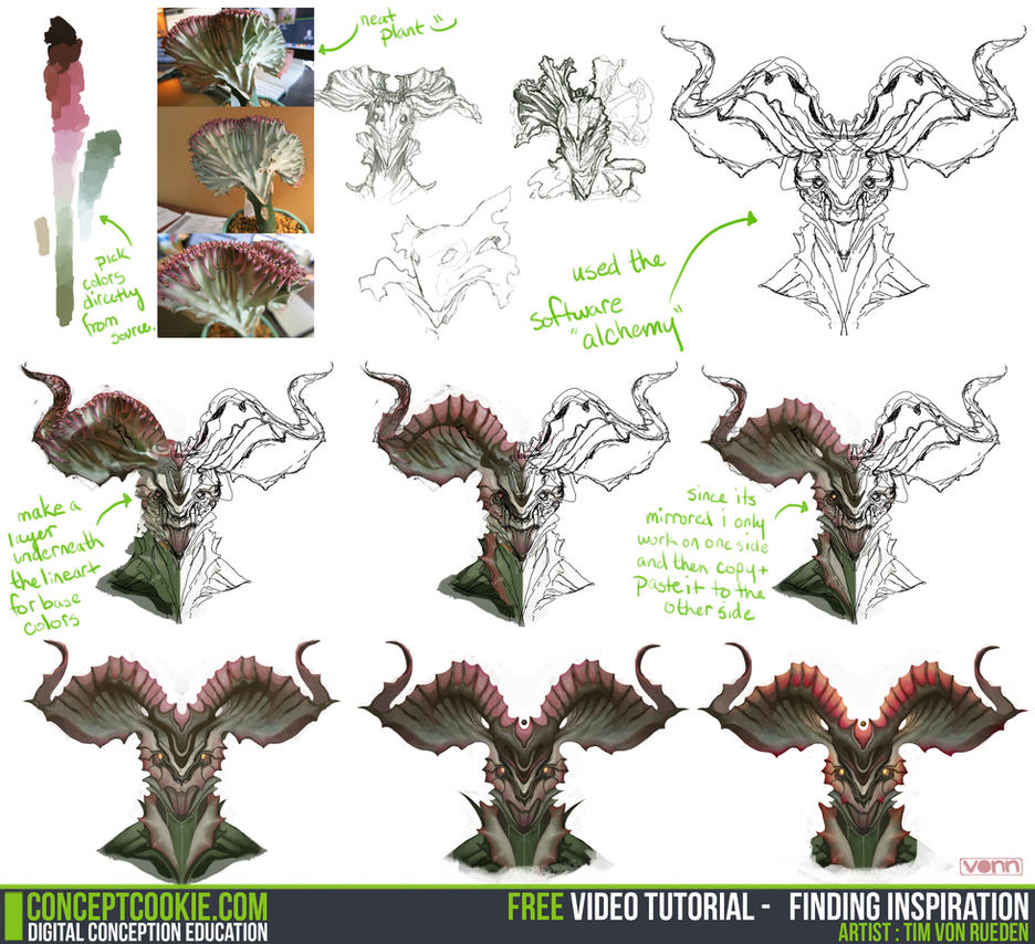 Tutorial finding inspiration by cgcookie on deviantart for How to find inspiration for drawing