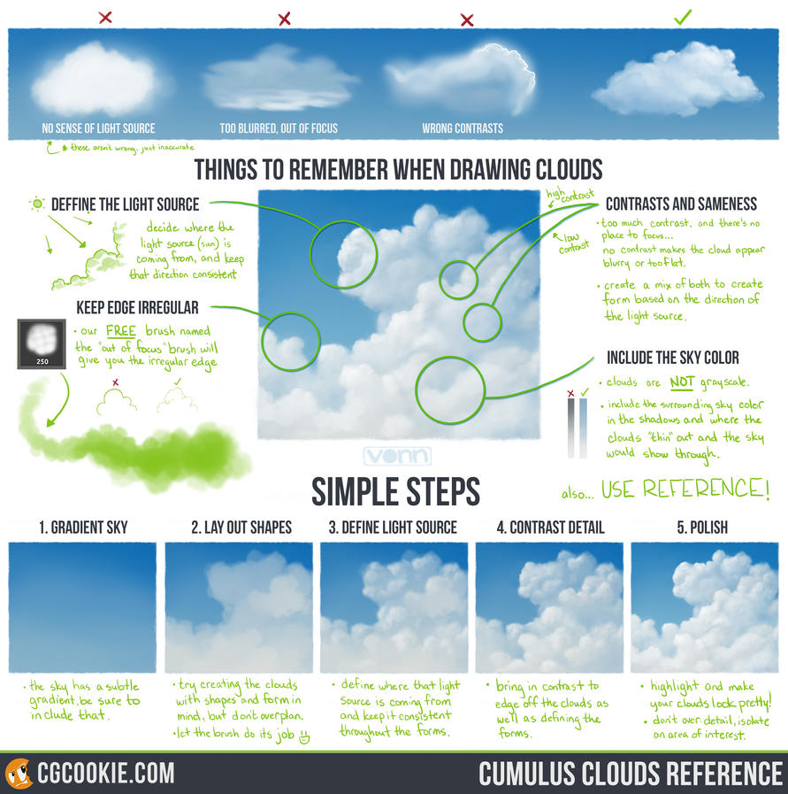 cloud and clouds reference Learn about clouds on referencecom and much more learn about clouds on referencecom and much more wwwreferencecom  in a cloud of typical size, the water .