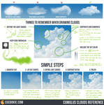 Cloud Tutorial Reference
